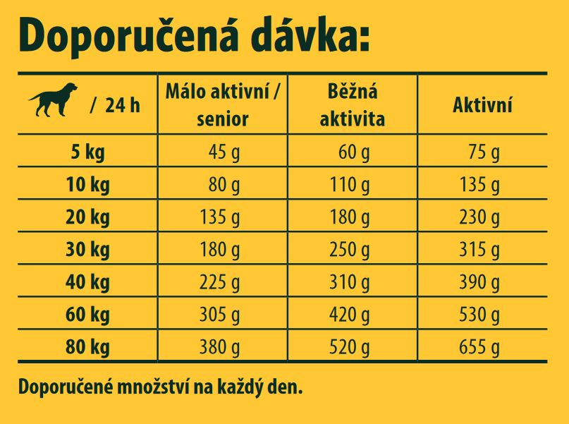 davkovani-josera-active-nature